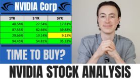 NVIDIA-Corp.-NVDA-Individual-Stock-Analysis-attachment