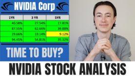NVIDIA-Corp.-NVDA-Individual-Stock-Analysis-attachment