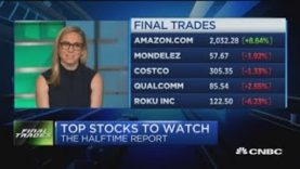 Final-Trades-Qualcomm-Costco-Roku-and-more-attachment