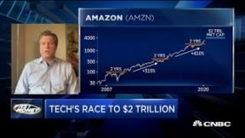 Which-tech-company-can-hit-2-trillion-market-cap-first-Cornerstone-Macro39s-Carter-Worth-attachment