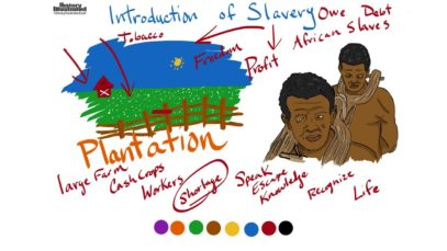Introduction-of-Slavery-Explained-for-Kids-attachment