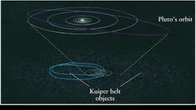 PHYS-1404-Beyond-the-Eight-Major-Planets-attachment